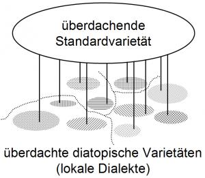 N:SharesWebDHLehrehtml/wp content/uploads/2015/10/1444567484 2 Etagen Architektur.jpg