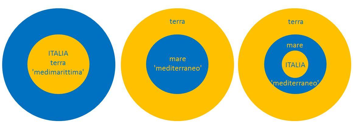 in_mezzo_alla_terra