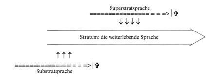 Geckeler/Dietrich (4)1995: 172