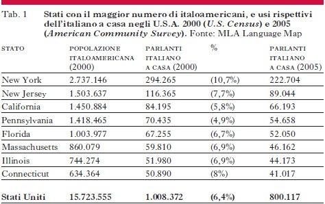 /var/cache/html/dhlehre/html/wp content/uploads/2016/05/1463078954 038 Italoamericano 1