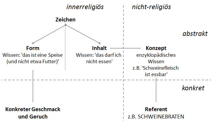 /var/cache/html/dhlehre/html/wp content/uploads/2016/10/1477463914 Schweinebraten