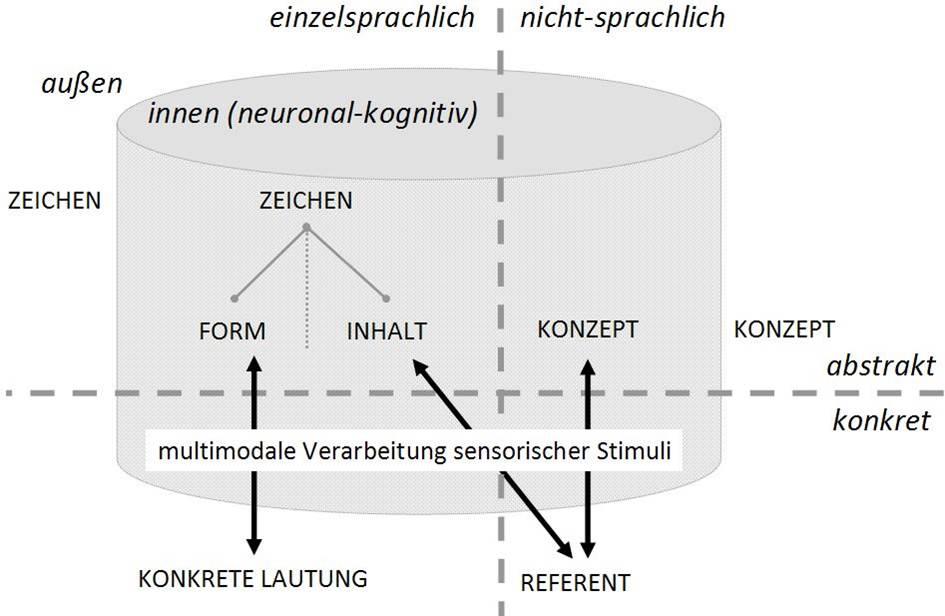 /var/cache/html/dhlehre/html/wp content/uploads/2016/11/1478016124 Zeichen Krefeld Pustka2014.7