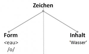 /var/cache/html/dhlehre/html/wp content/uploads/2016/11/1478761409 Wasser