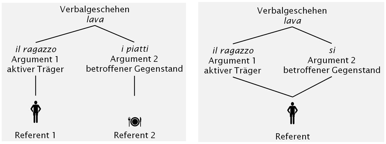 /var/cache/html/dhlehre/html/wp content/uploads/2017/01/1484831068 Transitiv reflexiv