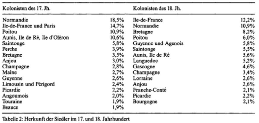 Bollée 1990, 746